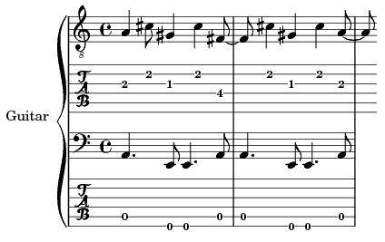 ラテンギター:Aメジャークリシェ下降